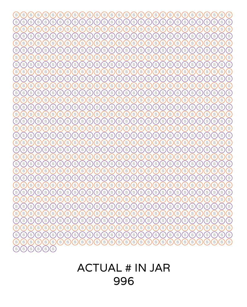 actual-total