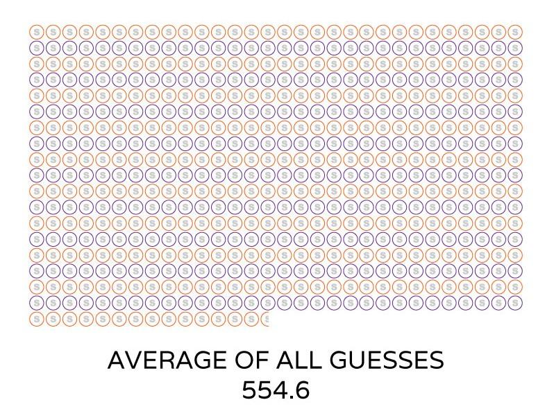 average-guess